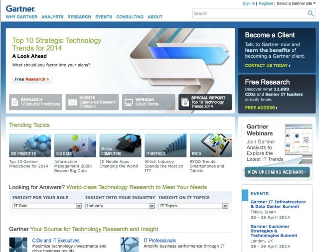 Gartner tendencias tecnológicas 2014