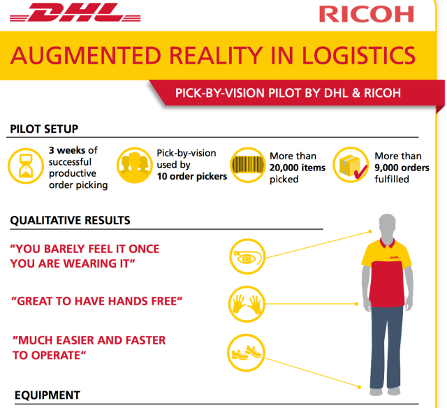 DHL successfully tests Augmented Reality application in warehouse