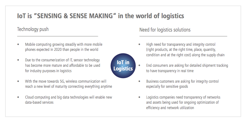 Understanding the Internet of Things impacta on logistics