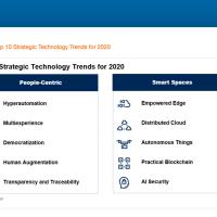 Gartner: Top strategic technology trends for 2020 (1st part)