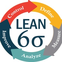 Urgent Video Tutorial on Lean Six Sigma